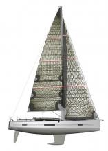 Dufour 520 Grand-Large : Plan de voile