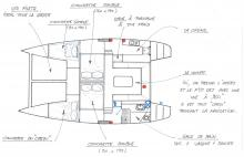 Punch 10.10 : Plan d'aménagement